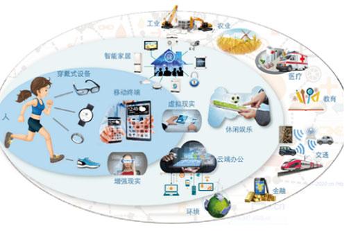 武汉应用科技学校现代通信技术(光纤通信)专业